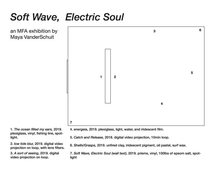 soft wave map